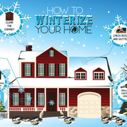 Winterizing Your Home: 10 Important Tips for Safety and Comfort